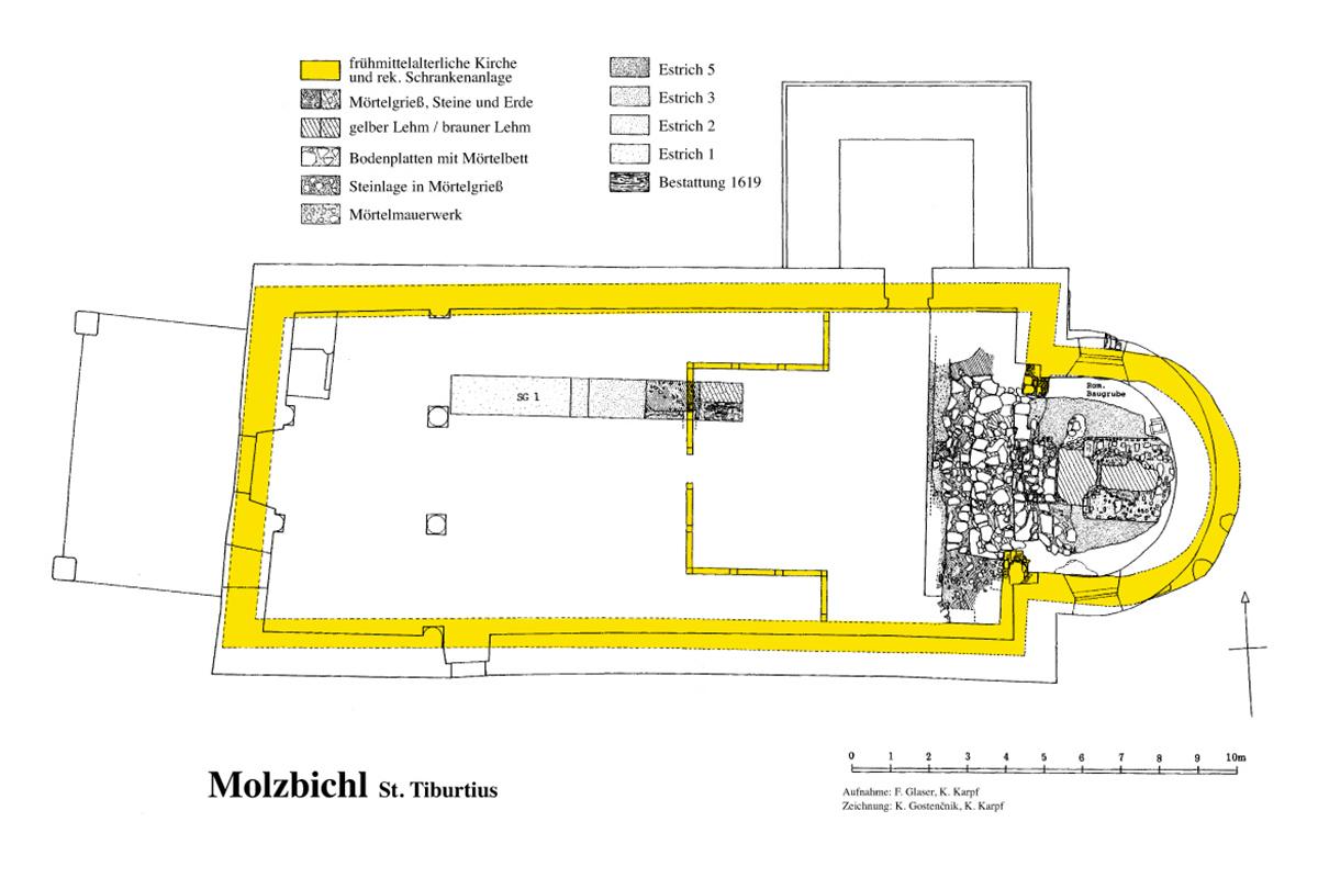 Ausgrabungen in der Pfarrkirche